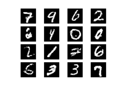../images/plot_mnist_generator.png